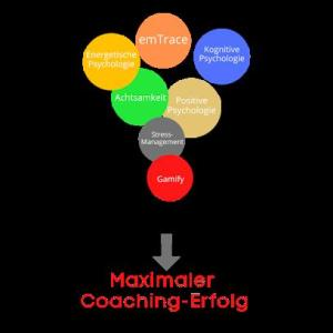 Prof. Dr. Detlef Beeker Coaching